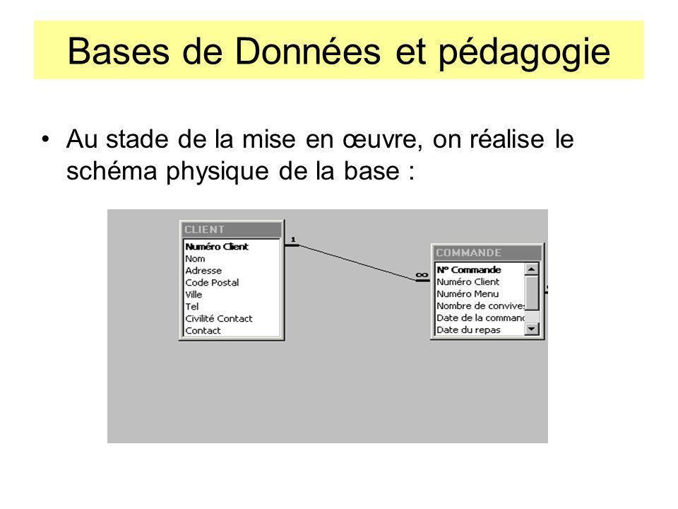 Bases de Données et pédagogie Au stade de la mise en œuvre, on réalise le schéma physique de la base :