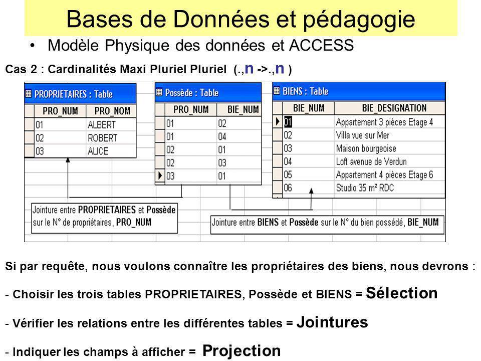 Bases de Données et pédagogie Modèle Physique des données et ACCESS Cas 2 : Cardinalités Maxi Pluriel Pluriel (., n ->., n ) Si par requête, nous voul
