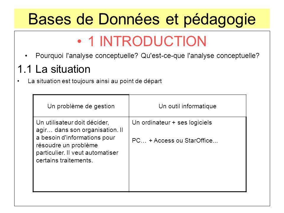 Bases de Données et pédagogie 1.2 - La démarche par étapes 1.2.1 - L analyse préalable Faire le tour du problème : interview, discussion, documents Proposer une idée de solution avec les choix majeurs Evaluer le projet de solution