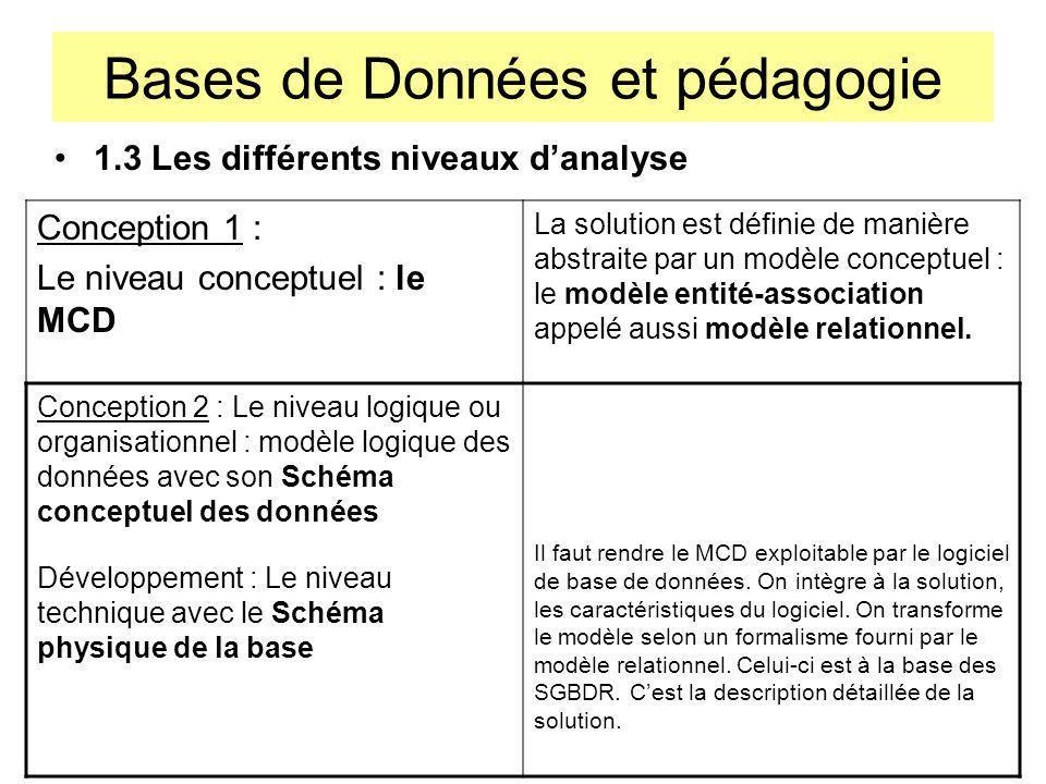 Bases de Données et pédagogie 1.3 Les différents niveaux danalyse Conception 1 : Le niveau conceptuel : le MCD La solution est définie de manière abst