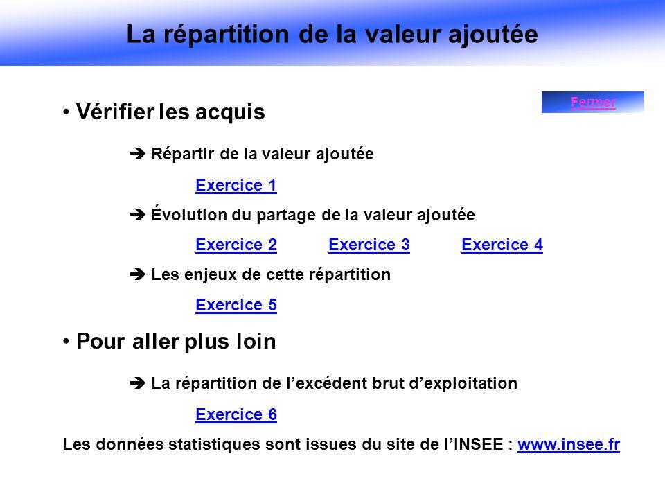 La répartition de la valeur ajoutée Vérifier les acquis Répartir de la valeur ajoutée Exercice 1 Évolution du partage de la valeur ajoutée Exercice 2E