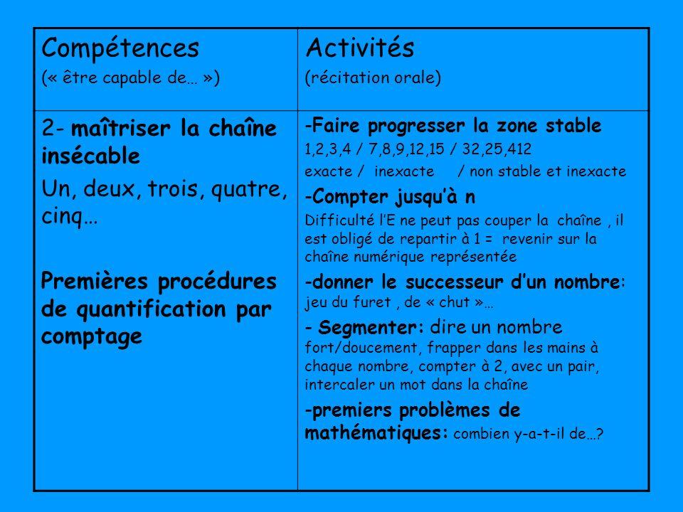 Compétences (« être capable de… ») Activités (récitation orale) 2- maîtriser la chaîne insécable Un, deux, trois, quatre, cinq… Premières procédures d