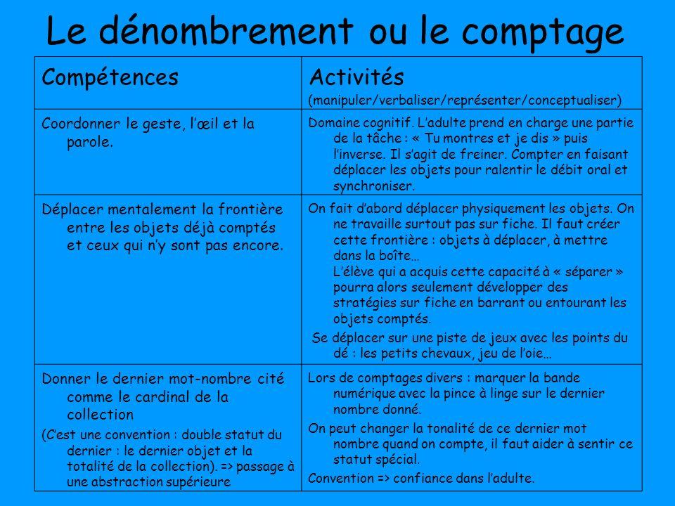 Le dénombrement ou le comptage CompétencesActivités (manipuler/verbaliser/représenter/conceptualiser) Coordonner le geste, lœil et la parole. Domaine