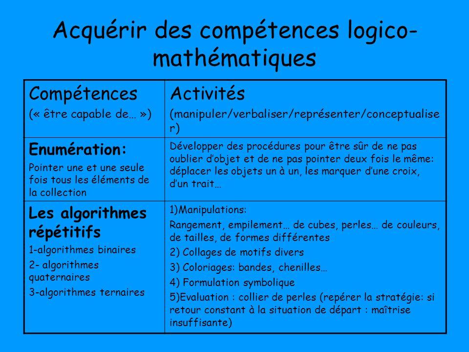 Acquérir des compétences logico- mathématiques Compétences (« être capable de… ») Activités (manipuler/verbaliser/représenter/conceptualise r) Enuméra
