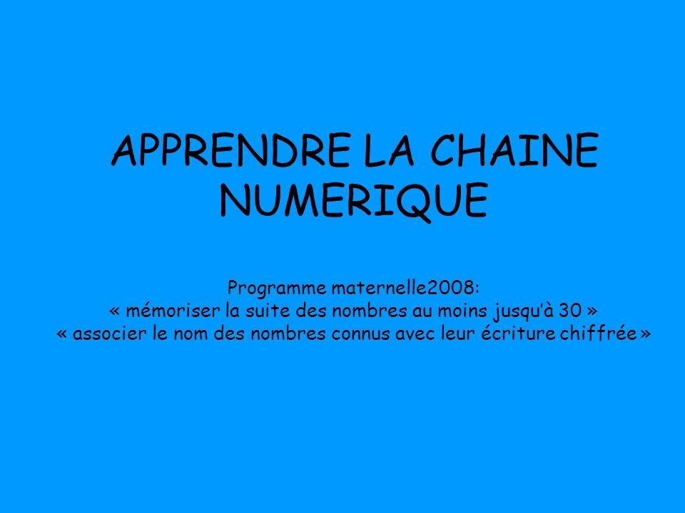 APPRENDRE LA CHAINE NUMERIQUE Programme maternelle2008: « mémoriser la suite des nombres au moins jusquà 30 » « associer le nom des nombres connus ave