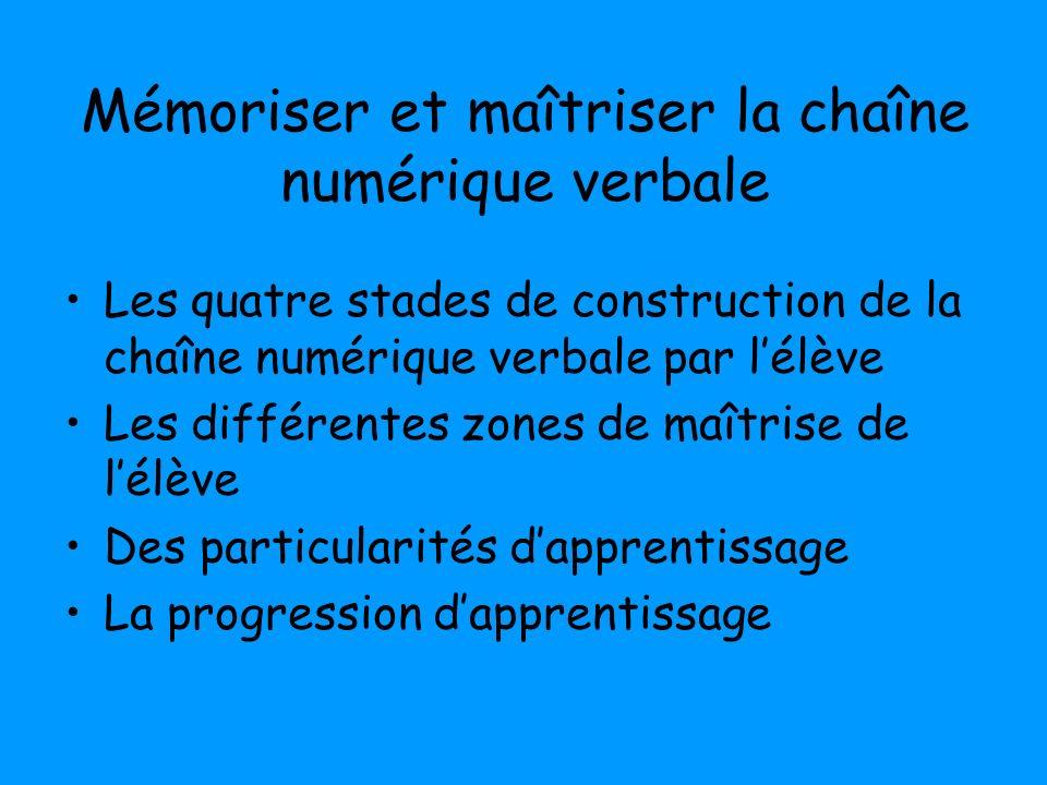 Mémoriser et maîtriser la chaîne numérique verbale Les quatre stades de construction de la chaîne numérique verbale par lélève Les différentes zones d