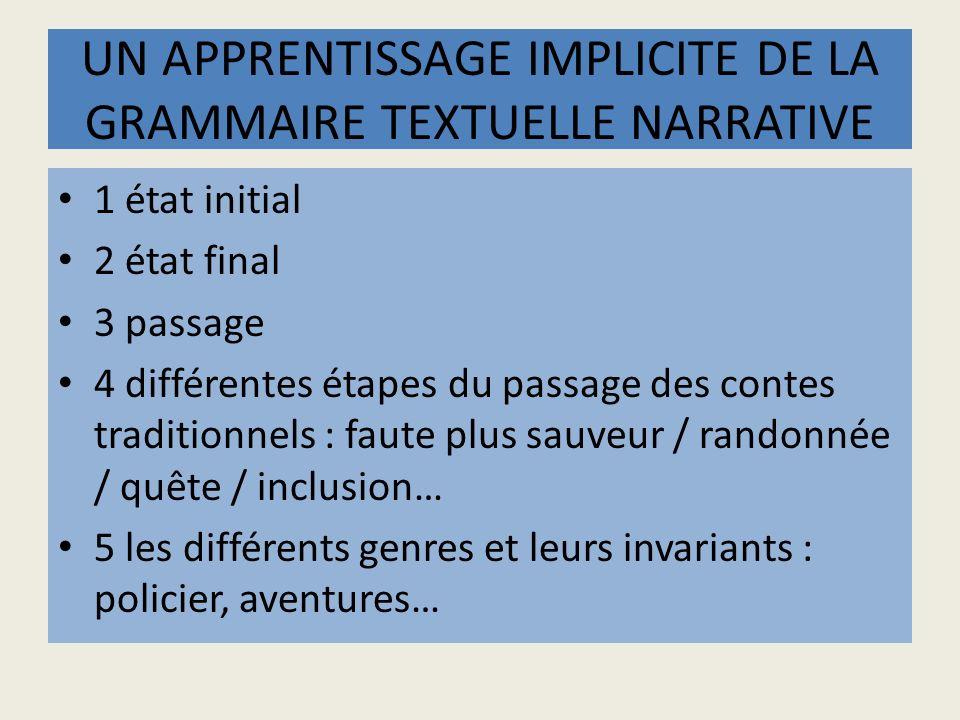 UN APPRENTISSAGE IMPLICITE DE LA GRAMMAIRE TEXTUELLE NARRATIVE 1 état initial 2 état final 3 passage 4 différentes étapes du passage des contes tradit