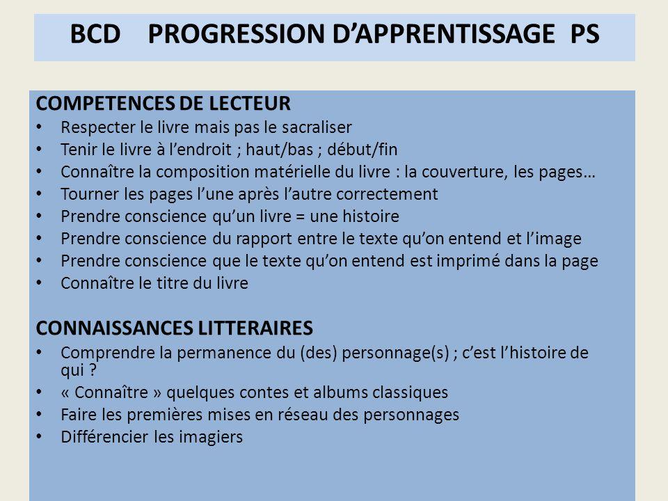 BCD PROGRESSION DAPPRENTISSAGE PS COMPETENCES DE LECTEUR Respecter le livre mais pas le sacraliser Tenir le livre à lendroit ; haut/bas ; début/fin Co