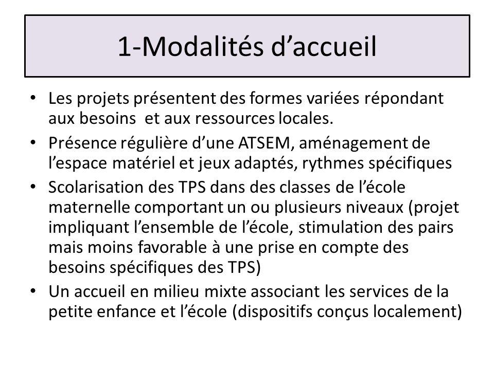 1-Modalités daccueil Les projets présentent des formes variées répondant aux besoins et aux ressources locales. Présence régulière dune ATSEM, aménage