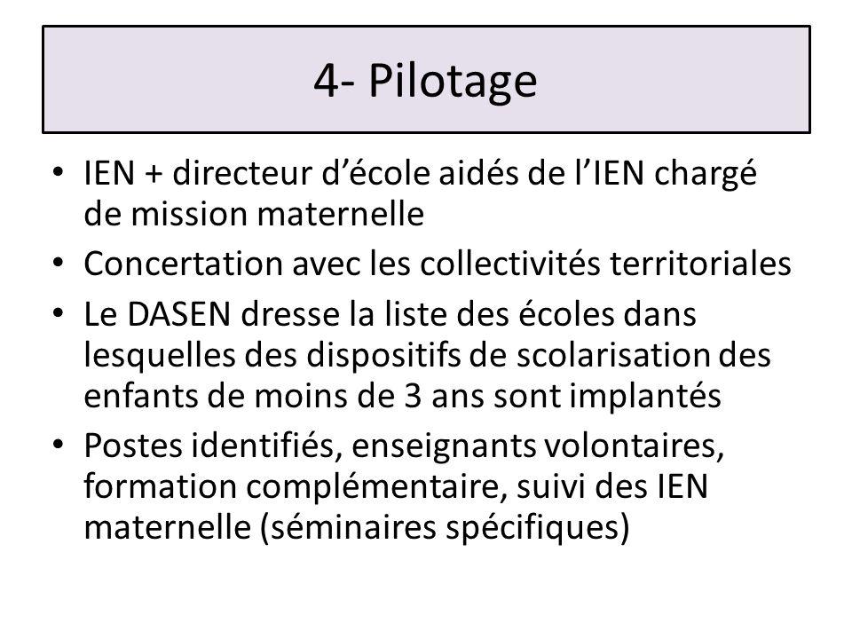 4- Pilotage IEN + directeur décole aidés de lIEN chargé de mission maternelle Concertation avec les collectivités territoriales Le DASEN dresse la lis