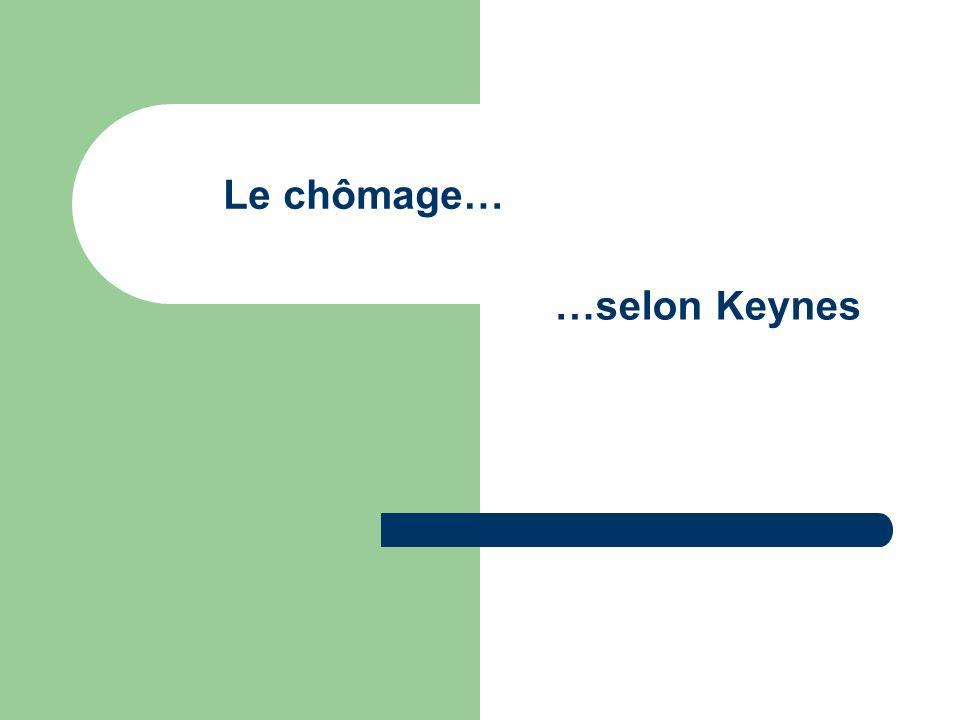Le chômage… …selon K eynes