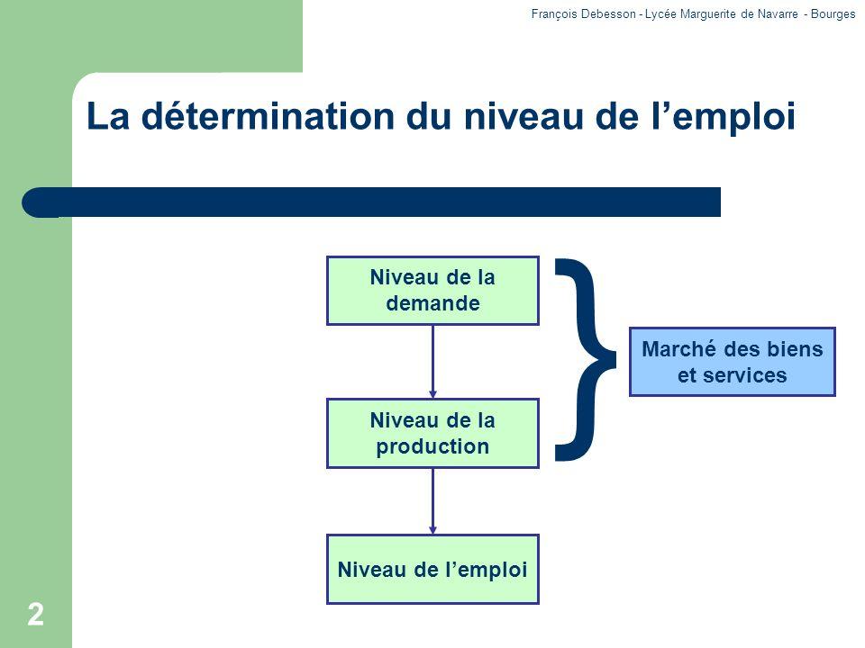 La détermination du niveau de lemploi Niveau de lemploi Niveau de la production Niveau de la demande } Marché des biens et services 2 François Debesso