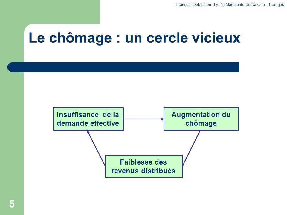 Le chômage : un cercle vicieux Faiblesse des revenus distribués Augmentation du chômage Insuffisance de la demande effective 5 François Debesson - Lyc