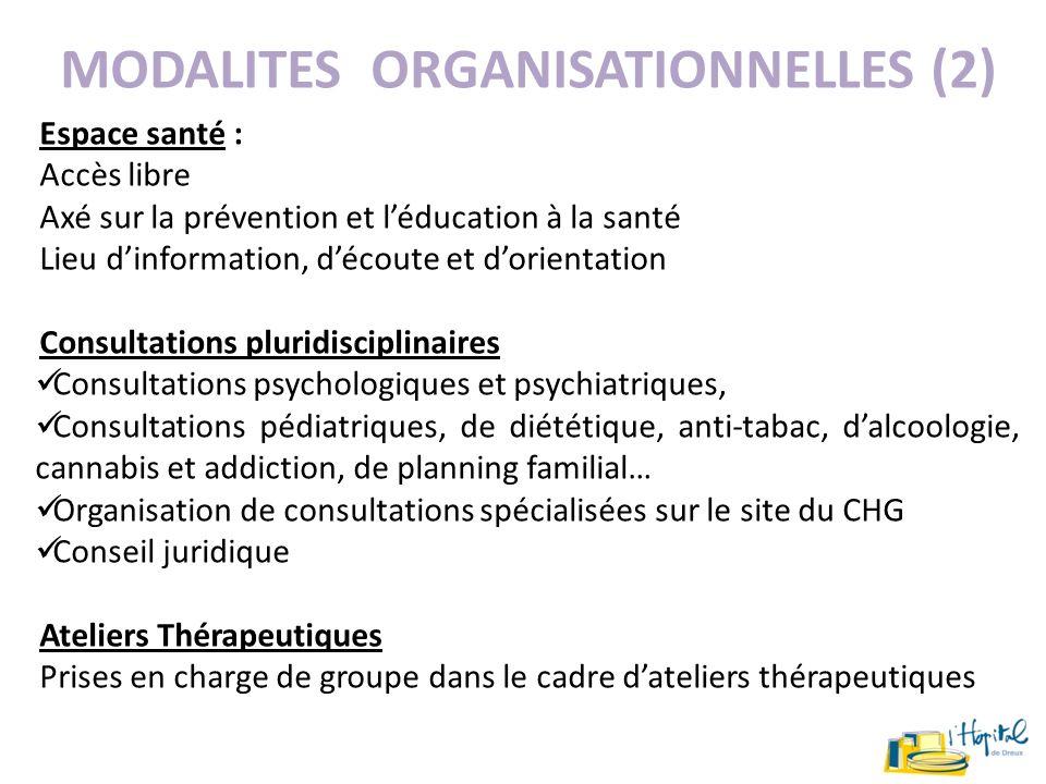 MODALITES ORGANISATIONNELLES (2) Espace santé : Accès libre Axé sur la prévention et léducation à la santé Lieu dinformation, découte et dorientation