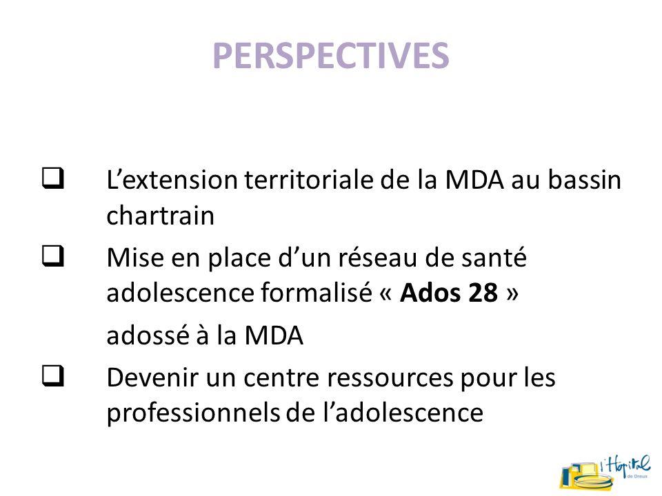PERSPECTIVES Lextension territoriale de la MDA au bassin chartrain Mise en place dun réseau de santé adolescence formalisé « Ados 28 » adossé à la MDA