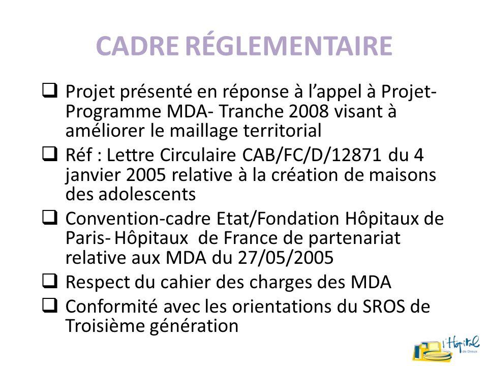 CADRE RÉGLEMENTAIRE Projet présenté en réponse à lappel à Projet- Programme MDA- Tranche 2008 visant à améliorer le maillage territorial Réf : Lettre