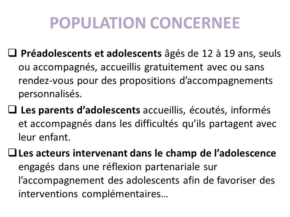 POPULATION CONCERNEE Préadolescents et adolescents âgés de 12 à 19 ans, seuls ou accompagnés, accueillis gratuitement avec ou sans rendez-vous pour de