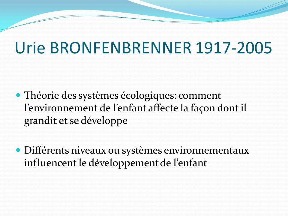 Urie BRONFENBRENNER 1917-2005 Théorie des systèmes écologiques: comment lenvironnement de lenfant affecte la façon dont il grandit et se développe Dif