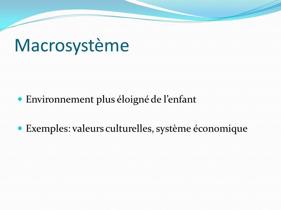 Macrosystème Environnement plus éloigné de lenfant Exemples: valeurs culturelles, système économique