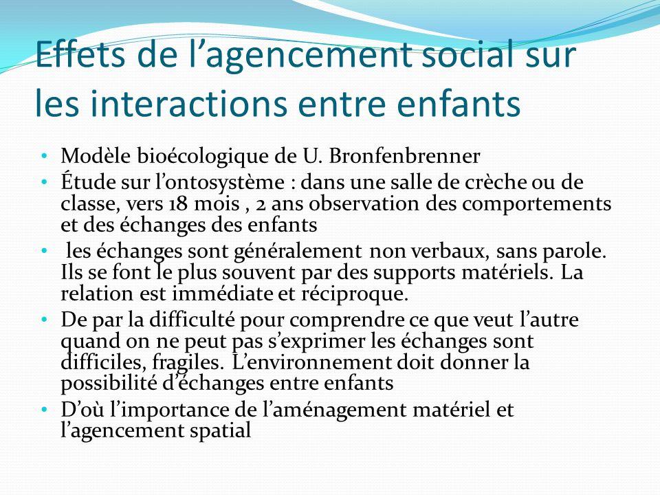 Effets de lagencement social sur les interactions entre enfants Modèle bioécologique de U. Bronfenbrenner Étude sur lontosystème : dans une salle de c