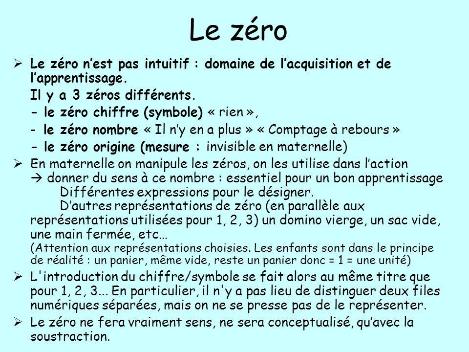 Le zéro Le zéro nest pas intuitif : domaine de lacquisition et de lapprentissage. Il y a 3 zéros différents. - le zéro chiffre (symbole) « rien », - l