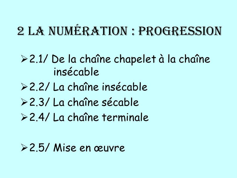 2 La numération : progression 2.1/ De la chaîne chapelet à la chaîne insécable 2.2/ La chaîne insécable 2.3/ La chaîne sécable 2.4/ La chaîne terminal