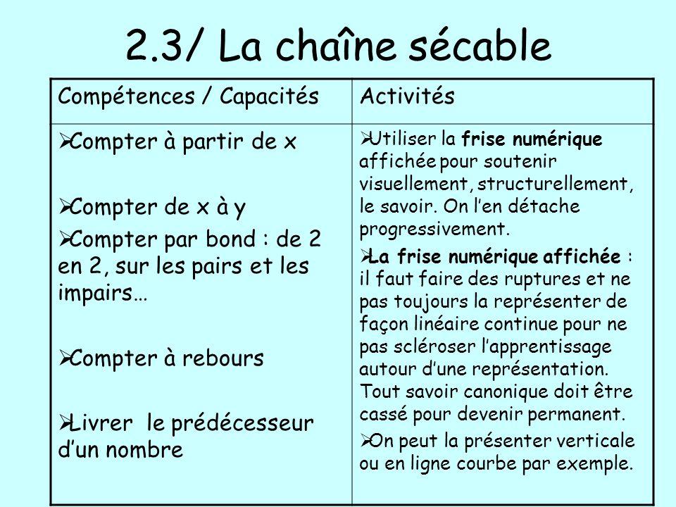 2.3/ La chaîne sécable Compétences / CapacitésActivités Compter à partir de x Compter de x à y Compter par bond : de 2 en 2, sur les pairs et les impa