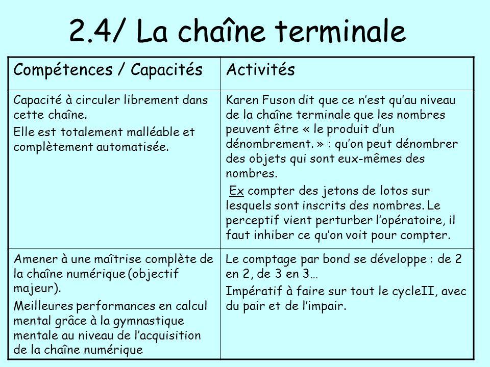 2.4/ La chaîne terminale Compétences / CapacitésActivités Capacité à circuler librement dans cette chaîne. Elle est totalement malléable et complèteme
