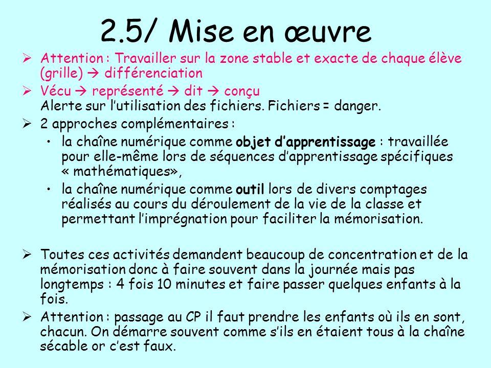 2.5/ Mise en œuvre Attention : Travailler sur la zone stable et exacte de chaque élève (grille) différenciation Vécu représenté dit conçu Alerte sur l