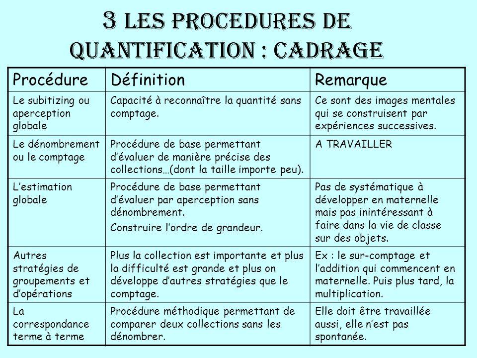 3 LeS PROCedures de quantification : cadrage ProcédureDéfinitionRemarque Le subitizing ou aperception globale Capacité à reconnaître la quantité sans