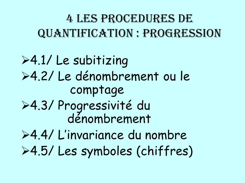 4 LeS PROCedures de quantification : progression 4.1/ Le subitizing 4.2/ Le dénombrement ou le comptage 4.3/ Progressivité du dénombrement 4.4/ Linvar