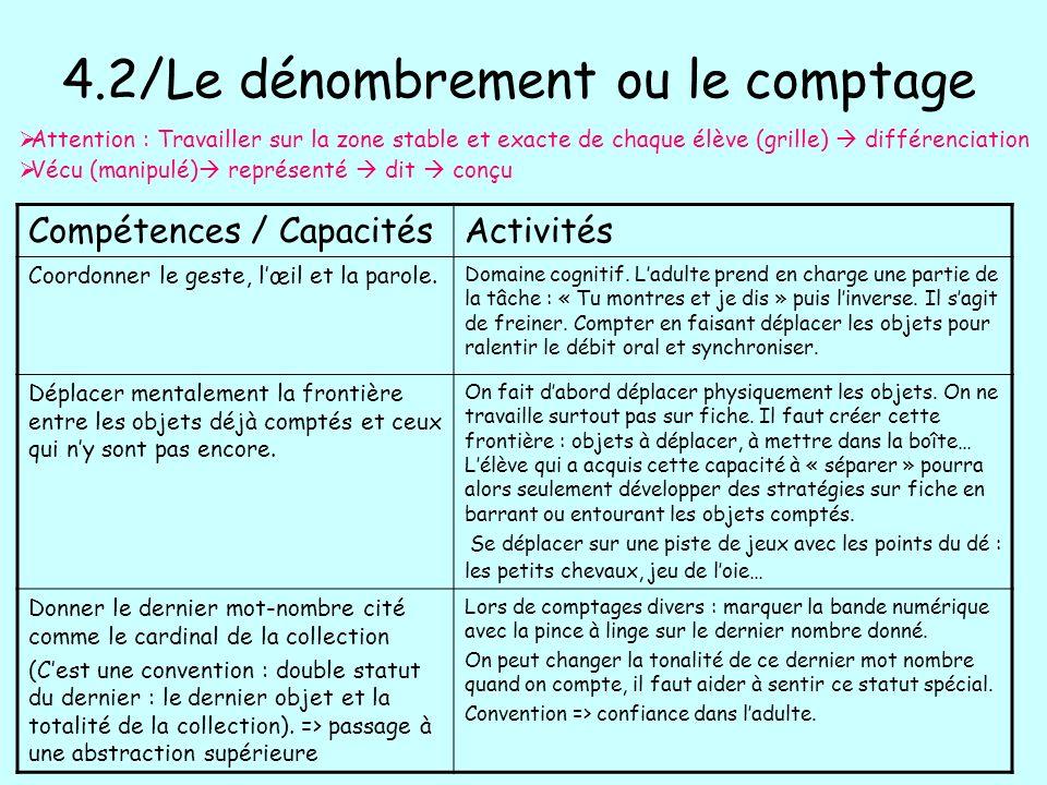 4.2/Le dénombrement ou le comptage Compétences / CapacitésActivités Coordonner le geste, lœil et la parole. Domaine cognitif. Ladulte prend en charge