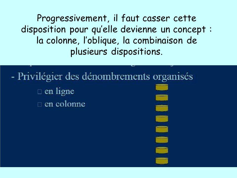 Progressivement, il faut casser cette disposition pour quelle devienne un concept : la colonne, loblique, la combinaison de plusieurs dispositions.