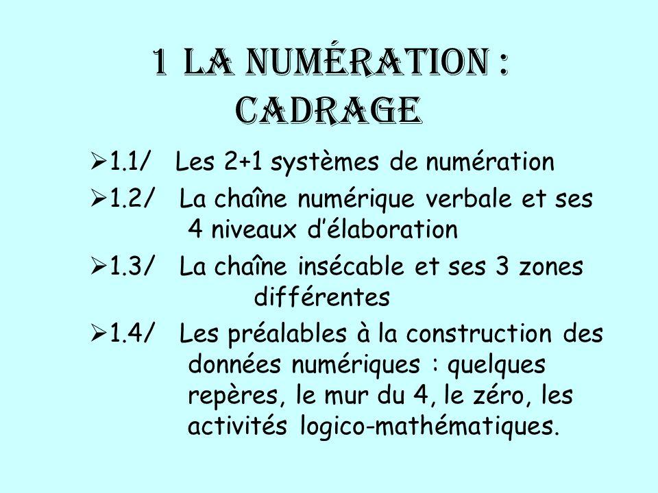 1 La numération : cadrage 1.1/ Les 2+1 systèmes de numération 1.2/ La chaîne numérique verbale et ses 4 niveaux délaboration 1.3/ La chaîne insécable