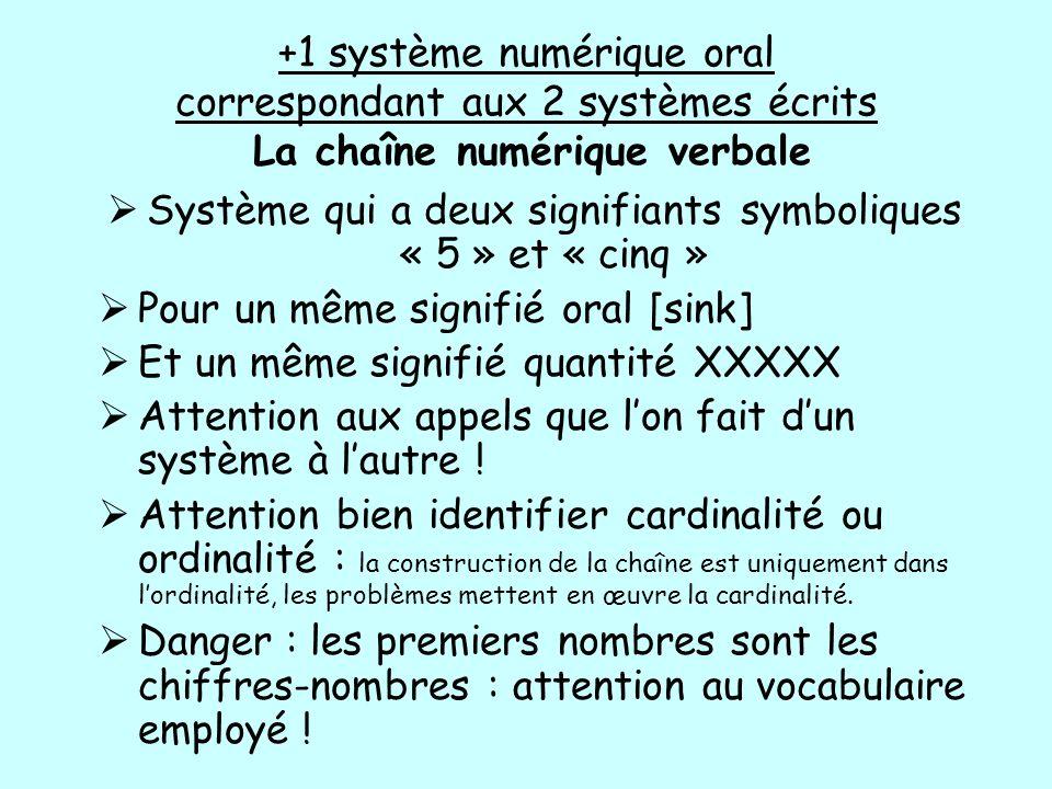 +1 système numérique oral correspondant aux 2 systèmes écrits La chaîne numérique verbale Système qui a deux signifiants symboliques « 5 » et « cinq »