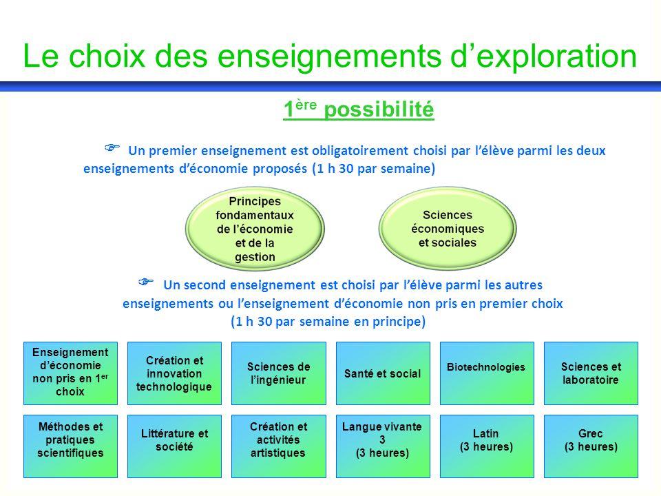 Le choix des enseignements dexploration (1) Un premier enseignement est obligatoirement choisi par lélève parmi les deux enseignements déconomie propo