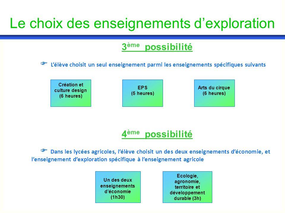 Le choix des enseignements dexploration (3) 3 ème possibilité 4 ème possibilité Lélève choisit un seul enseignement parmi les enseignements spécifique