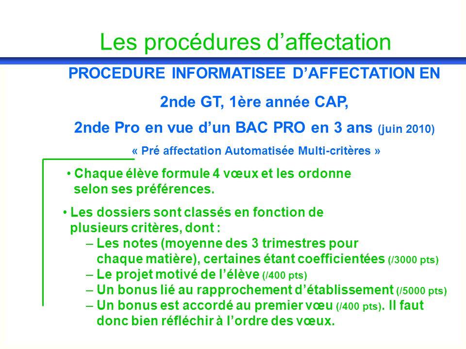 Les procédures daffectation PROCEDURE INFORMATISEE DAFFECTATION EN 2nde GT, 1ère année CAP, 2nde Pro en vue dun BAC PRO en 3 ans (juin 2010) « Pré aff