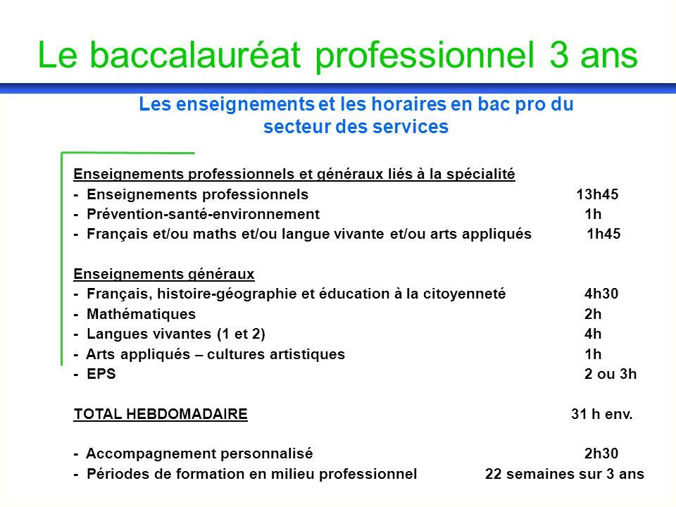 Enseignements professionnels et généraux liés à la spécialité - Enseignements professionnels 13h45 - Prévention-santé-environnement 1h - Français et/o