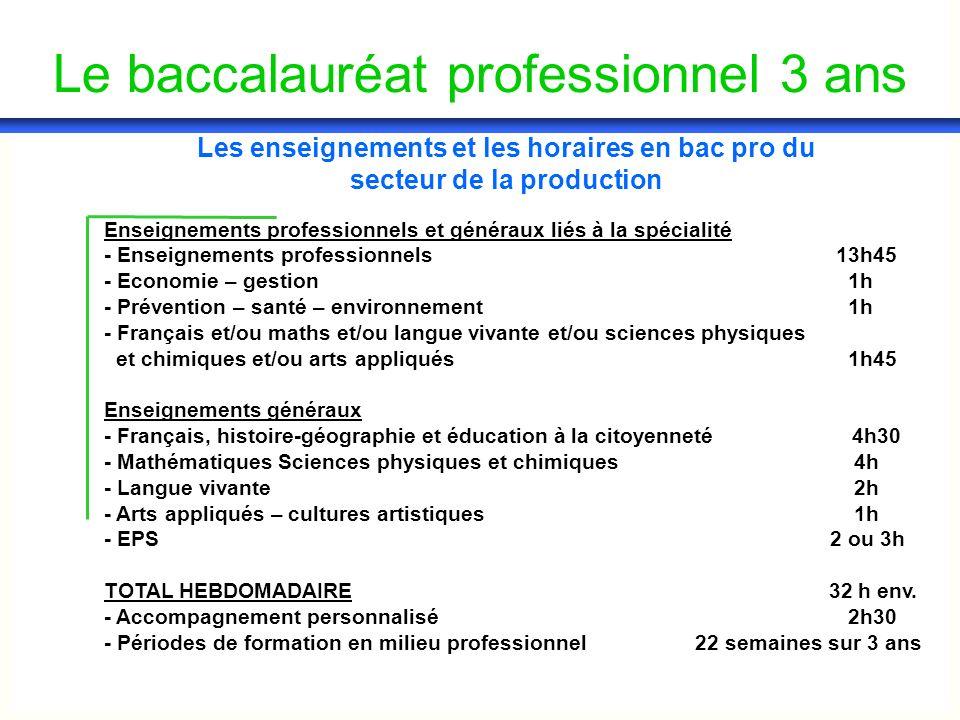 Enseignements professionnels et généraux liés à la spécialité - Enseignements professionnels 13h45 - Economie – gestion 1h - Prévention – santé – envi