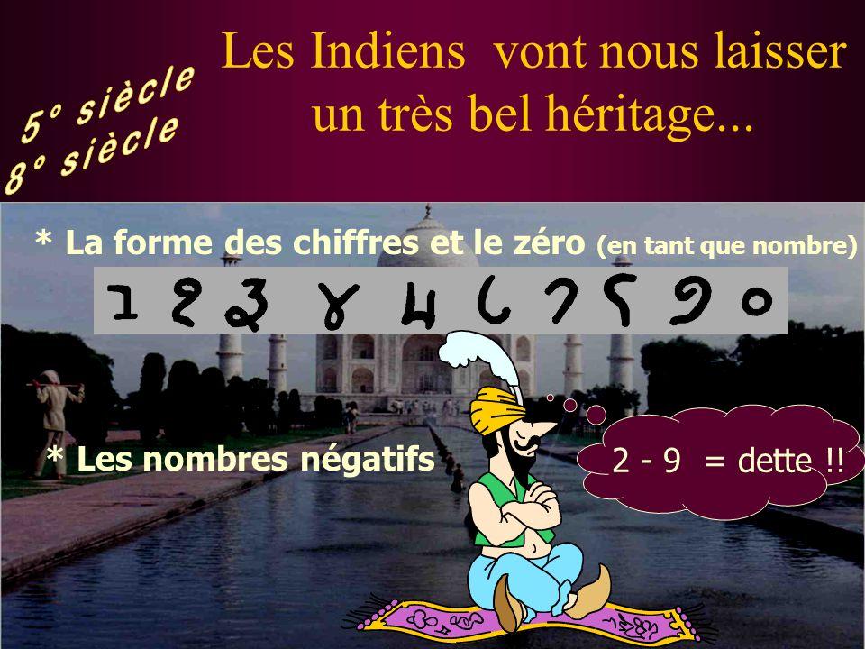 Tout va bien pour les mathématiciens grecs : les nombres entiers et les fractions suffisent à leur bonheur, mais... O rage ! O désespoir ! Je ne peux