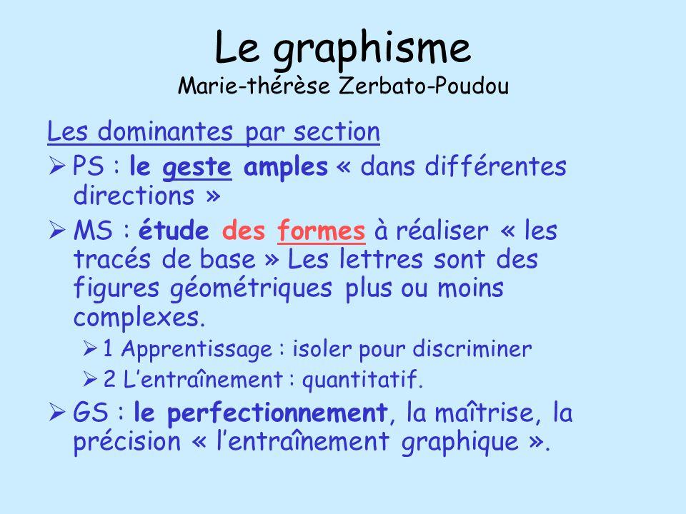 Le graphisme Marie-thérèse Zerbato-Poudou Les dominantes par section PS : le geste amples « dans différentes directions » MS : étude des formes à réal