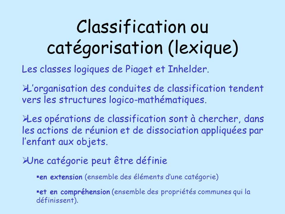 Classification ou catégorisation (lexique) Les classes logiques de Piaget et Inhelder. Lorganisation des conduites de classification tendent vers les