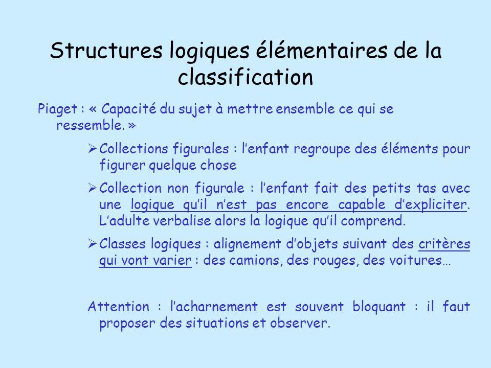 Structures logiques élémentaires de la classification Piaget : « Capacité du sujet à mettre ensemble ce qui se ressemble. » Collections figurales : le