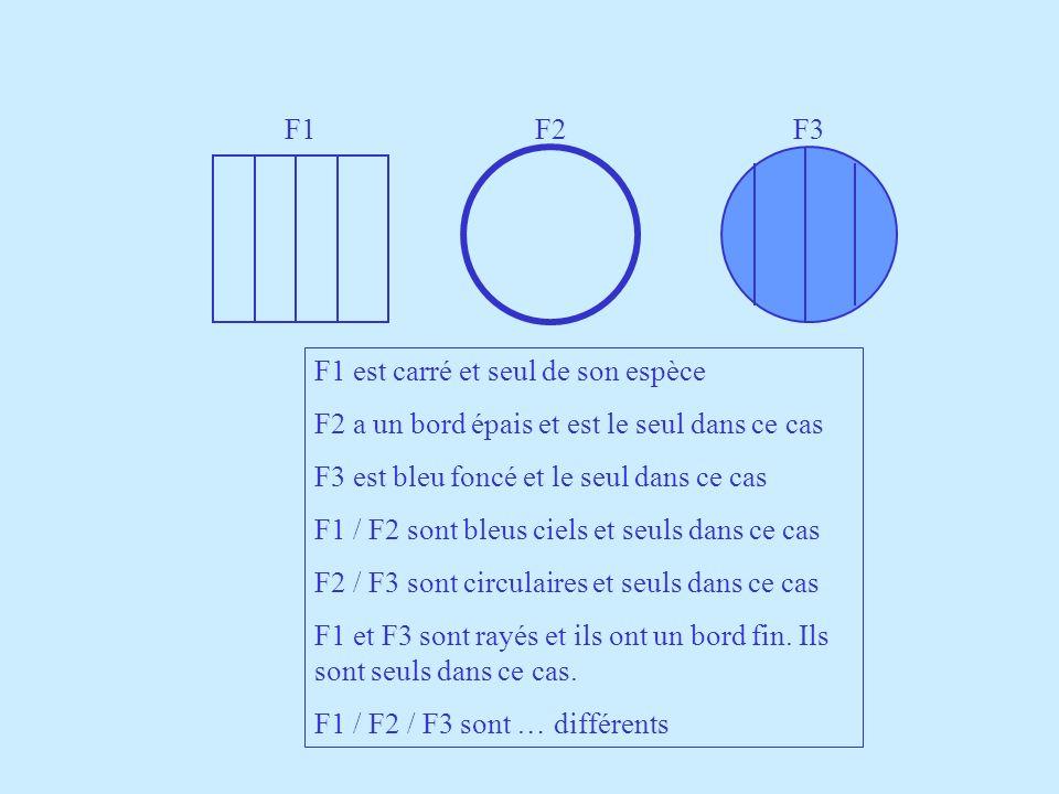 F1F2F3 F1 est carré et seul de son espèce F2 a un bord épais et est le seul dans ce cas F3 est bleu foncé et le seul dans ce cas F1 / F2 sont bleus ci