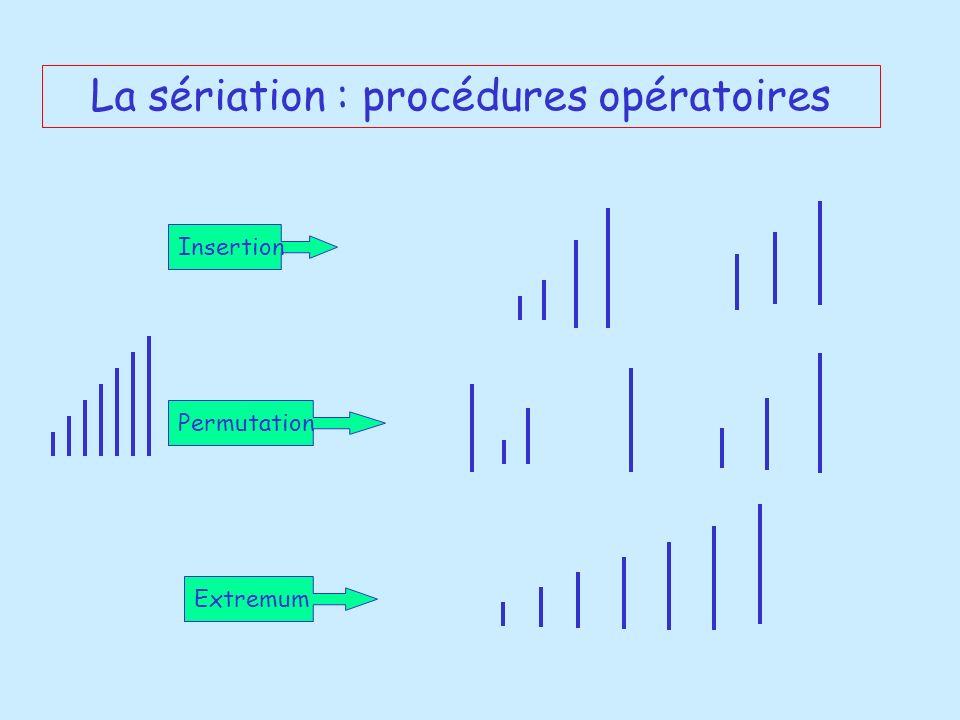 La sériation : procédures opératoires Insertion Permutation Extremum