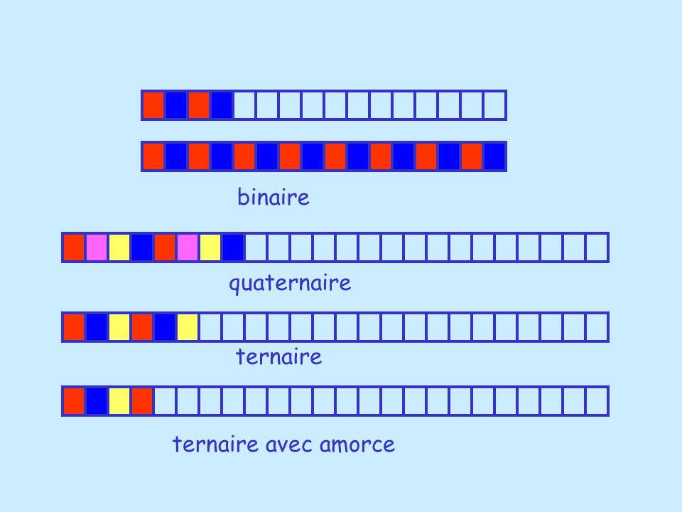 binaire quaternaire ternaire ternaire avec amorce