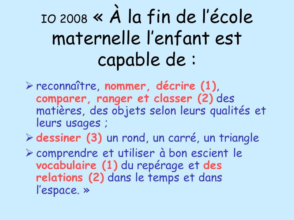IO 2008 « À la fin de lécole maternelle lenfant est capable de : reconnaître, nommer, décrire (1), comparer, ranger et classer (2) des matières, des o