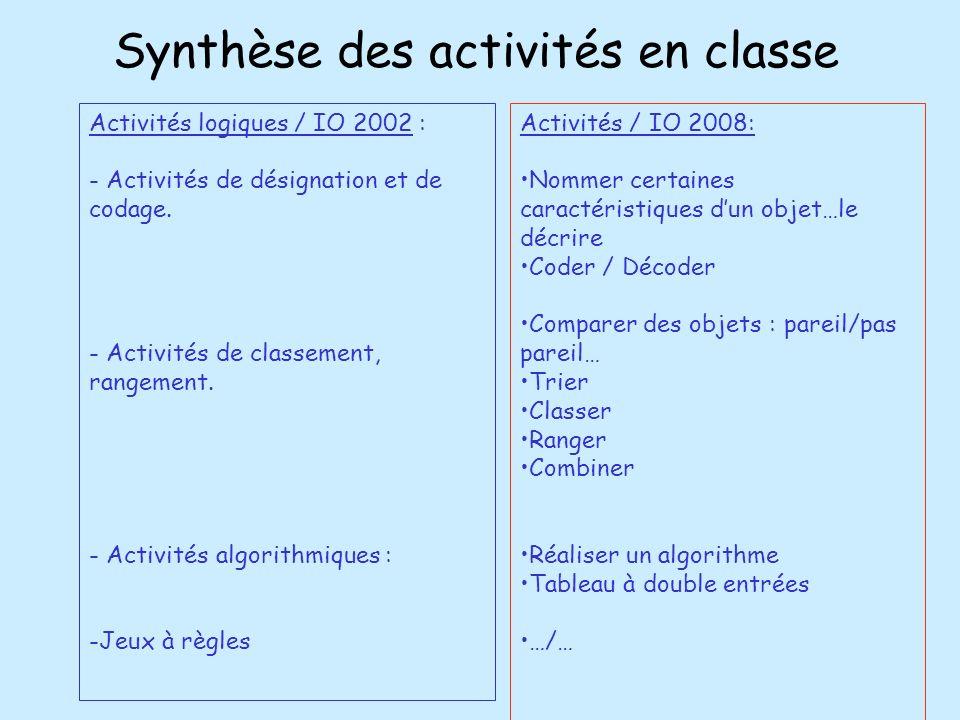 Activités logiques / IO 2002 : - Activités de désignation et de codage. - Activités de classement, rangement. - Activités algorithmiques : -Jeux à règ