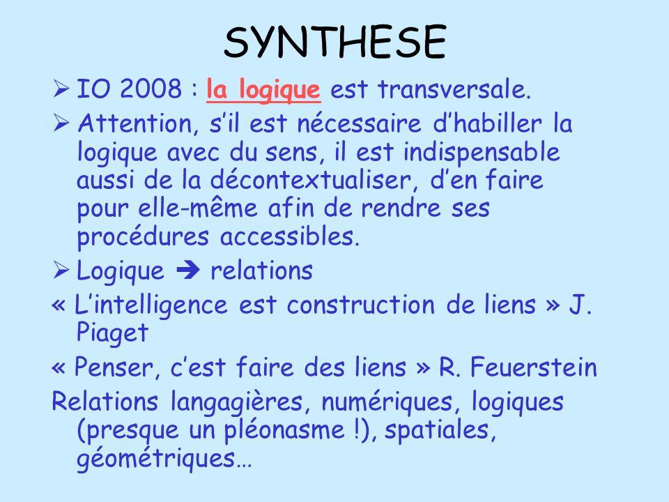 SYNTHESE IO 2008 : la logique est transversale. Attention, sil est nécessaire dhabiller la logique avec du sens, il est indispensable aussi de la déco